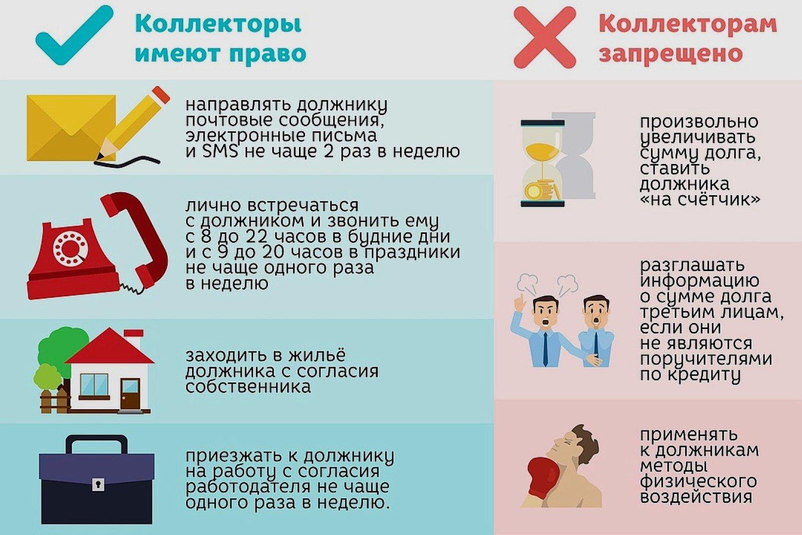 Права и ограничения коллекторских фирм