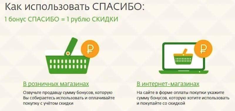 Бонус Спасибо равен рублю