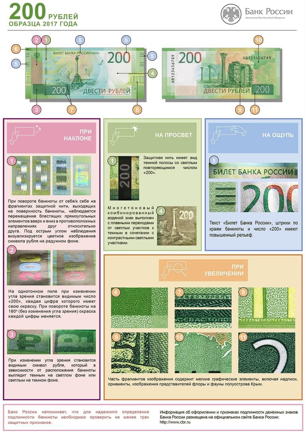 признаки подлинности 200 рублей