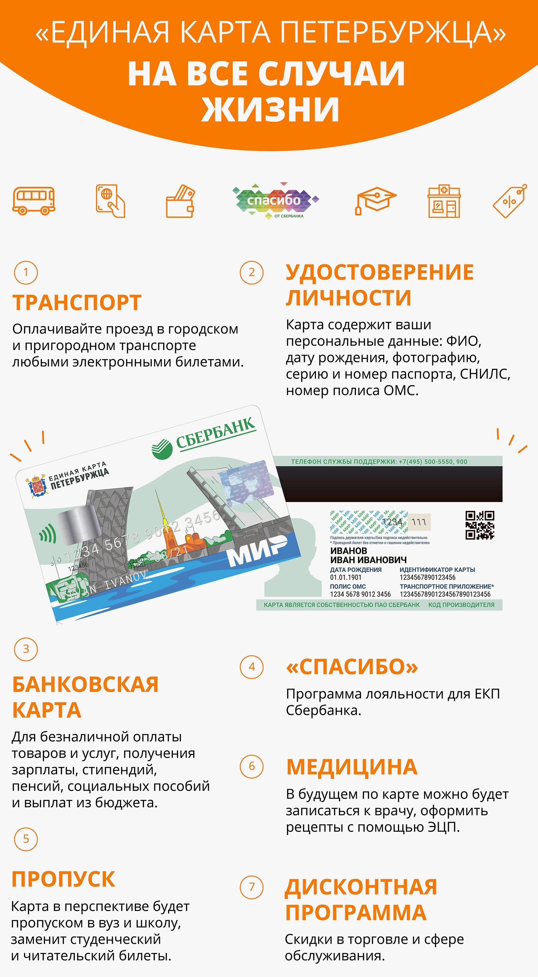 Единая карта петербуржца